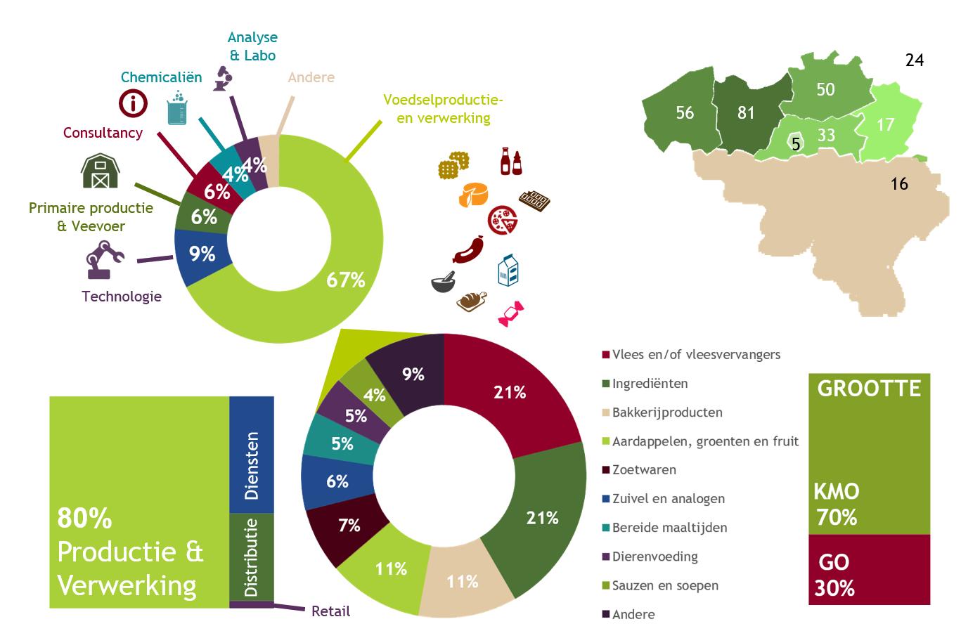 infographic FF leden in cijfers